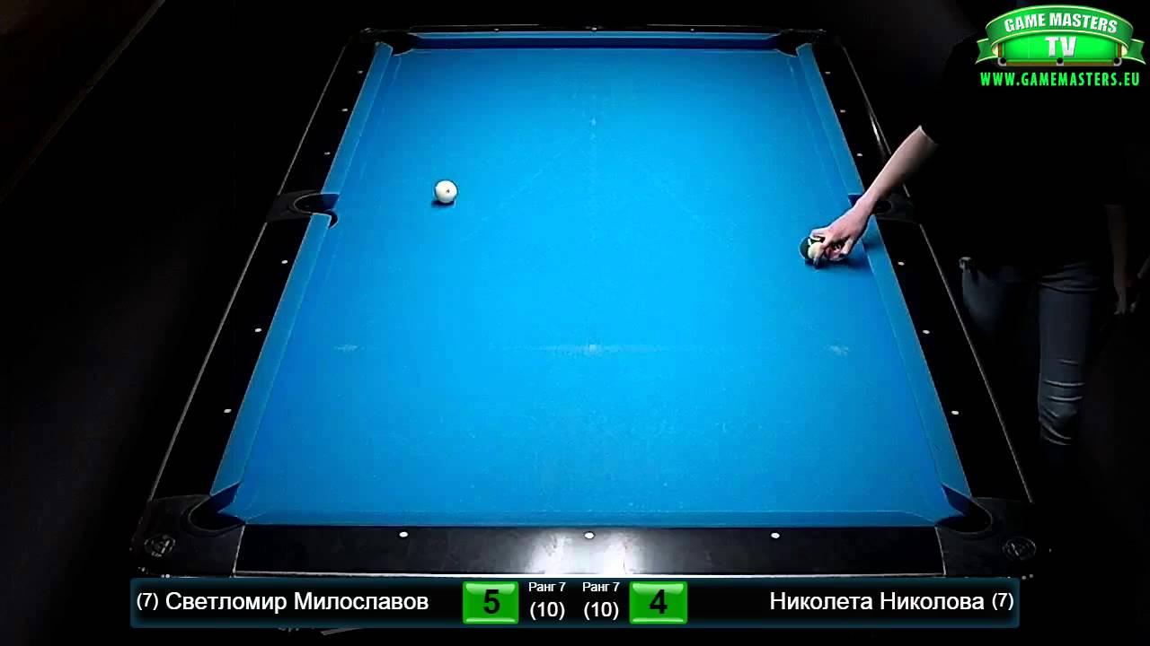 The Best of Game Masters 2015, Четвъртфинал, Светломир Милославов – Николета Николова
